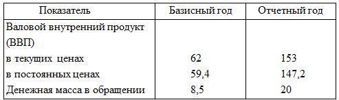 Исходные данные для расчета скорости обращения денежной массы. Автор24 — интернет-биржа студенческих работ