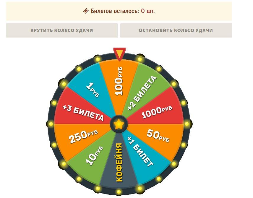 rgame - колесо удачи