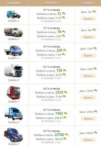 densis заработок на грузовиках