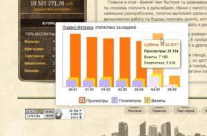 densis статистика посещений